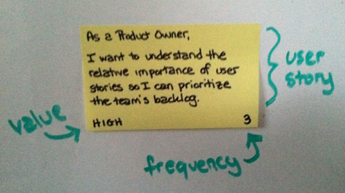 Prioritizing a User Story
